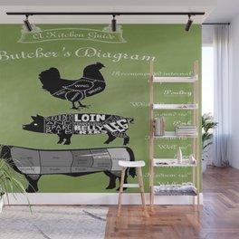 Butcher Diagram Farmhouse Decor - Green Wall Mural