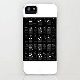 Ukulele chords iPhone Case