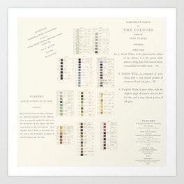 Werner's nomenclature of colour Art Print