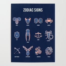 Geometric astrology zodiac signs // navy blue and coral Poster