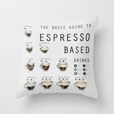 THE BASIC GUIDE TO ESPRESSO BASED DRINKS Throw Pillow