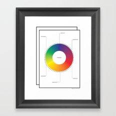 Círculo Cromático (Spanish) Framed Art Print