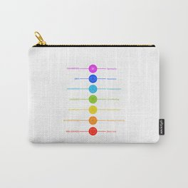 Chakra symbols with respective colors and what they stand for- Spiritual gifts Carry-All Pouch
