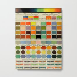 Vintage Scientific Encyclopedia Lithograph Diagram of Color Spectrum Rainbow Metal Print