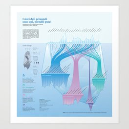 Websites & Cookies - Italian version Art Print