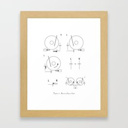 Drop a Beat! Framed Art Print