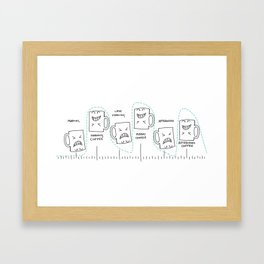 The Coffee Cycle Framed Art Print