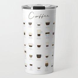 Coffee  Types Travel Mug