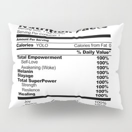 Black Girl Magic Nutrition Facts Pillow Sham