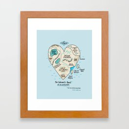 The Introvert's Heart Framed Art Print