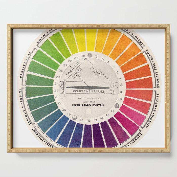 Vintage Color Wheel - Art Teaching Tool - Rainbow Mood Chart Serving Tray