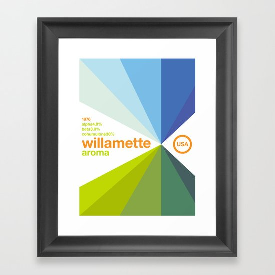 willamette//single hop Framed Art Print