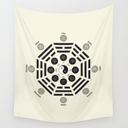 Bagua Poster With Eight Trigrams Wall Tapestry