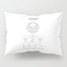 Taurus Pillow Sham