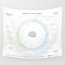 The Cognitive Bias Shower Curtain! Wall Tapestry