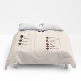 Nespresso Coffee Comforters
