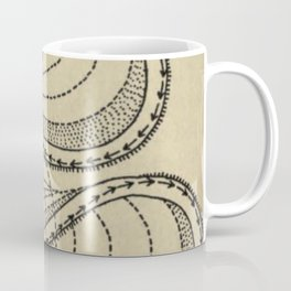 River Formation Diagram Coffee Mug