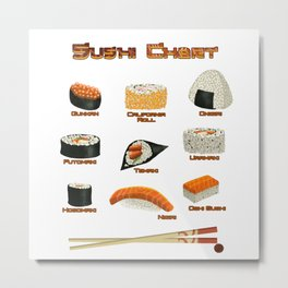Sushi Chart Metal Print