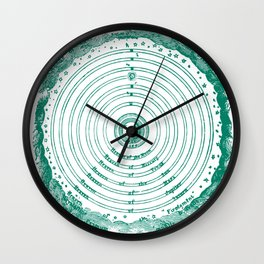 The Crystalline Spheres of Ptolemy Wall Clock