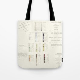 Werner's nomenclature of colour Tote Bag