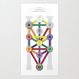 Tree of Life - Kabbalah Art Print
