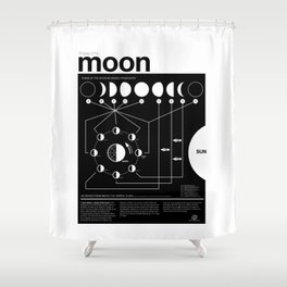 Phases of the Moon infographic Shower Curtain