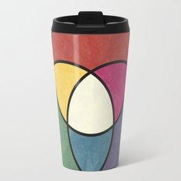 Matthew Luckiesh: The Additive Method of Mixing Colors (1921), vintage re-make Travel Mug