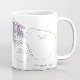 Avian Respiratory System, lateral view Coffee Mug