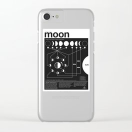 Phases of the Moon infographic Clear iPhone Case