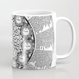 The Screene of Fortune Coffee Mug