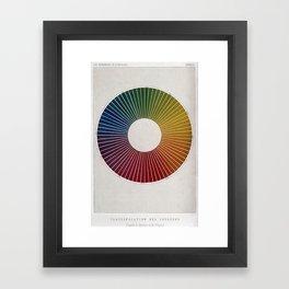"""Color classification wheel from """"Les phénomènes de la physique"""" (1868) Framed Art Print"""