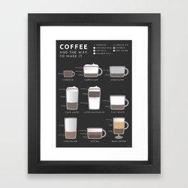 Coffee - and the way to make it Framed Art Print