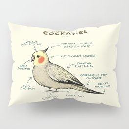 Anatomy of a Cockatiel Pillow Sham