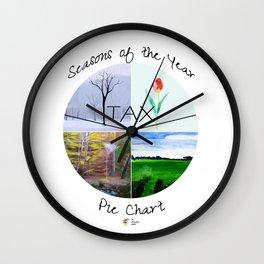 Seasons of the Year Pie Chart Wall Clock