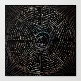 The Names of the Witches Canvas Print