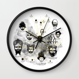 Ancient Faces Infographic Journey Wall Clock