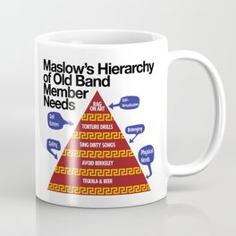 Maslow's Hierarchy Coffee Mug