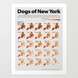 Dogs of New York Art Print