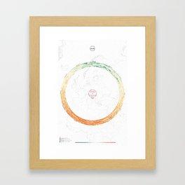 Colourdar Graz: Mean ºC 2002-2011 / Weather calendar of cities over time. Framed Art Print