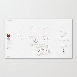 Visualising Painters' Lives - 04/10 - Klee Canvas Print