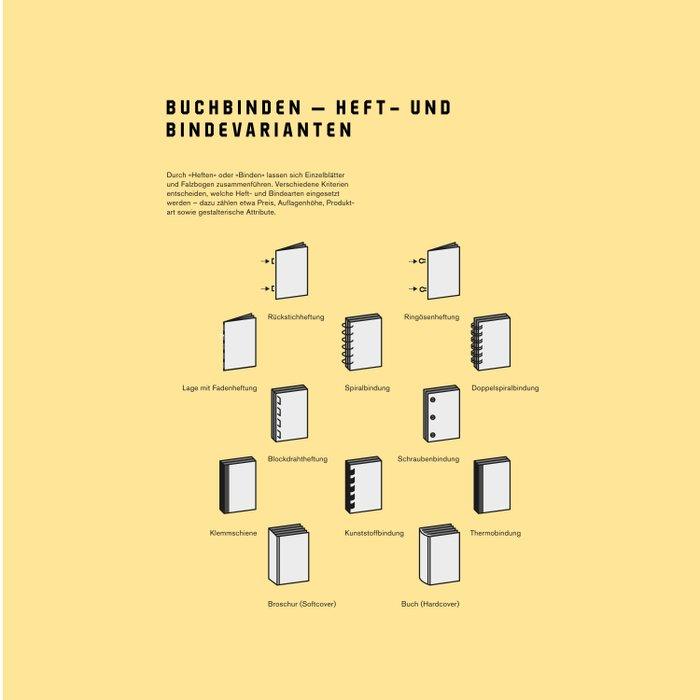 Buchbinden – Heft- und Bindevarianten Duvet Cover