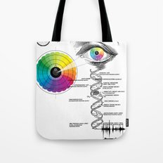 seeing, hearing and knowing Tote Bag