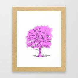 Drug Tree Framed Art Print