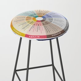 Scotch Flavour Wheel Bar Stool