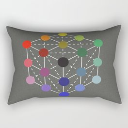Colour cube (black point) from the Manual of the science of colour by W. Benson, 1871, Remake Rectangular Pillow
