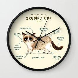 Anatomy of a Grumpy Kitty Wall Clock