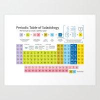 Periodic Table of Saladology Art Print