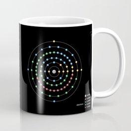 Uranium Atomic Model Coffee Mug