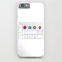 A and B and O Blood Type Chart iPhone Case