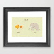 Raminals Framed Art Print